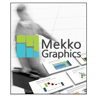 Mekko Graphics