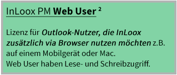InLoox-PM-Web-User